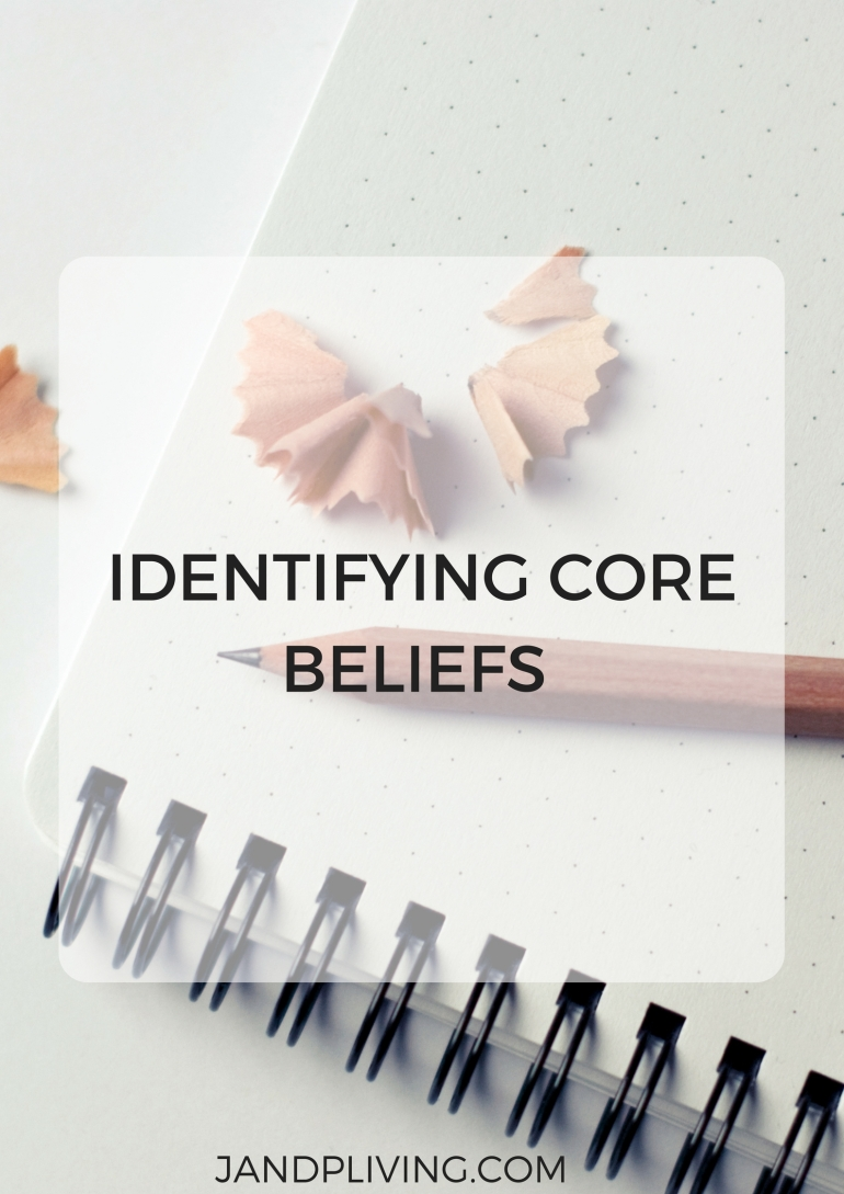 IDENTIFYING CORE BELIEFS